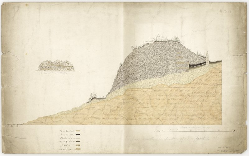 Drawing showing rampart section, Burghead.