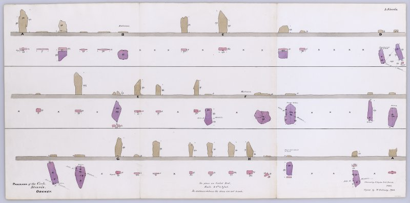 Elevation and plan in three registers of the stones in Ring of Brodgar with measurements and annotations. Planned by H Dryden and G Petrie in 1851 and copied by W Galloway in 1868.  Titled: 'Panorama of the Circle. Stennis. Orkney'.