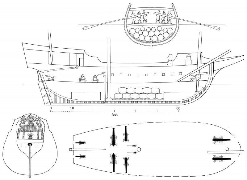 Tentative reconstruction os the Duart Point ship's profiles and internal arrangements based on 	the available archaeological and other evidence. Scale in feet to accord with contemporary sources.