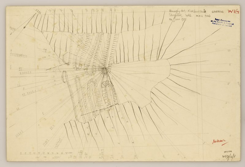 RCAHMS Marginal Land Survey plane table survey drawing,