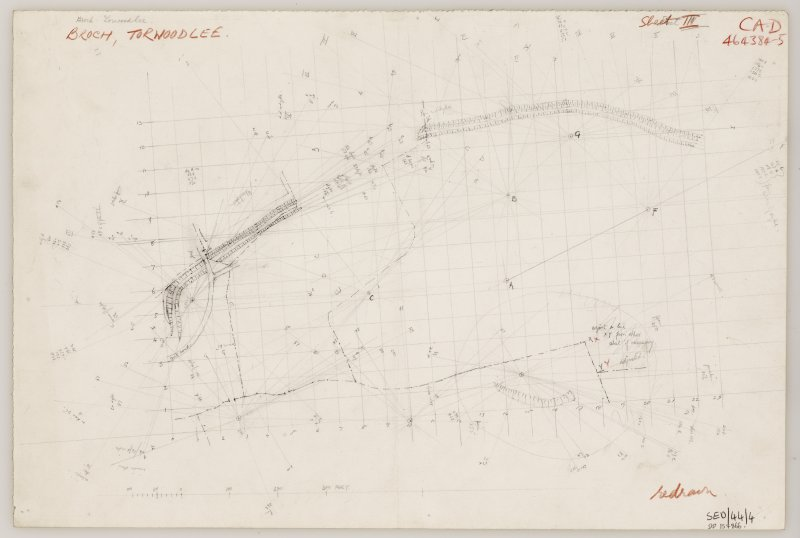 Plane-table survey of Torwoodlee Broch, sheet 3.