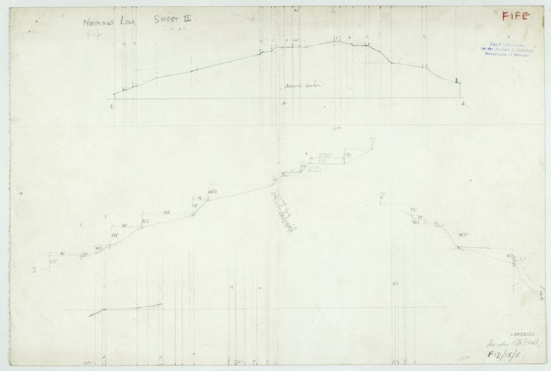Surveyed sections: fort at Norman's Law.