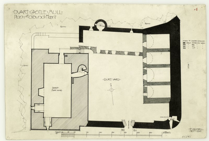 Plan of ground floor including courtyard and keep of Duart Castle, Mull.