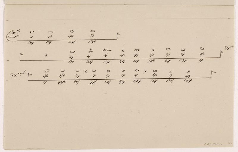 Plan of stone rows at Hill o' Many Stanes. Drawing 6 of 6.