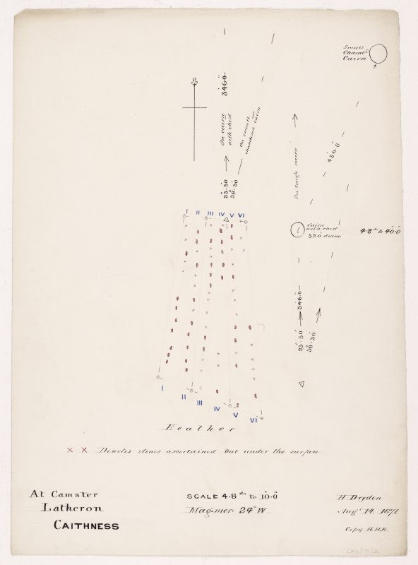 Plan of Camster stone rows and cairns.