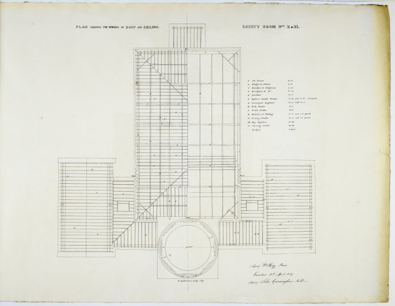 Plan showing the timbers of Roof and Ceiling. County Room No. X and XI. Lithograph copy of drawings by John Cunningham, Archt.