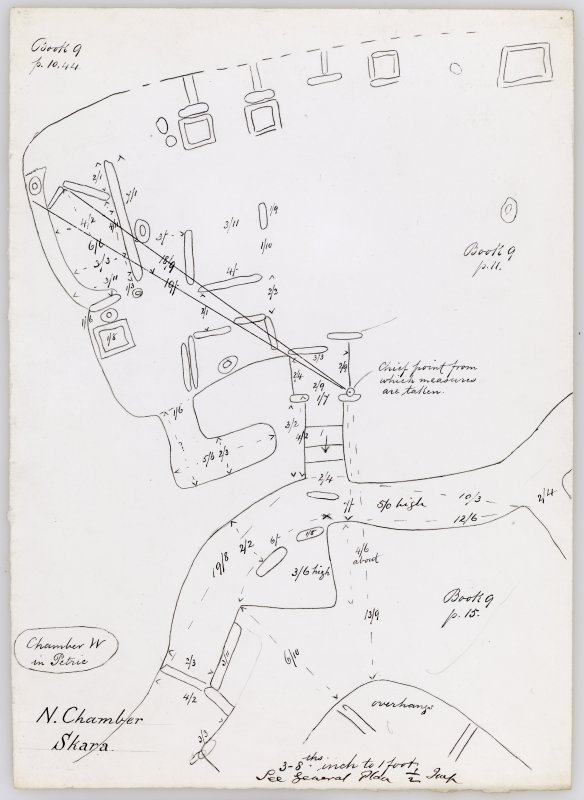 Plan of Skara Brae house 1.