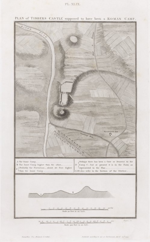 Plan of Tibbers Castle supposed to have been a Roman camp. Plate XLIX from William Roy  'Military Antiquities of the Romans in Britain' 1793.