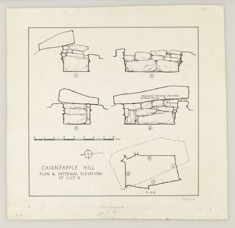 Plan and elevations of Cist A from excavation at Cairnpapple.