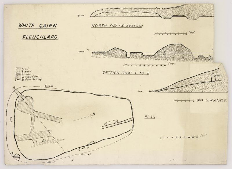 Plan and sections of Fleuchlarg chambered cairn.