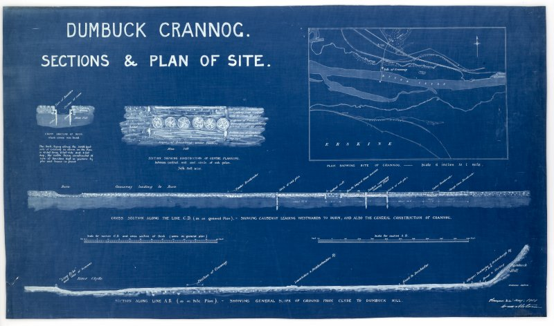 Sections and site plan of Dumbuck crannog.