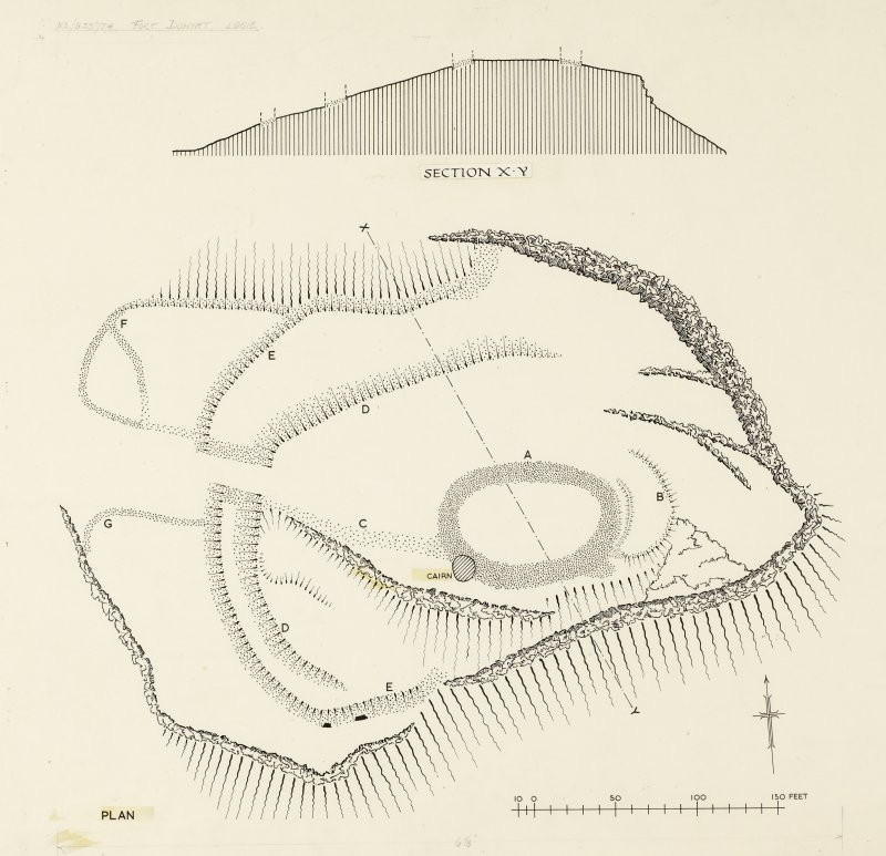 Publication drawing; fort, Dumyat.