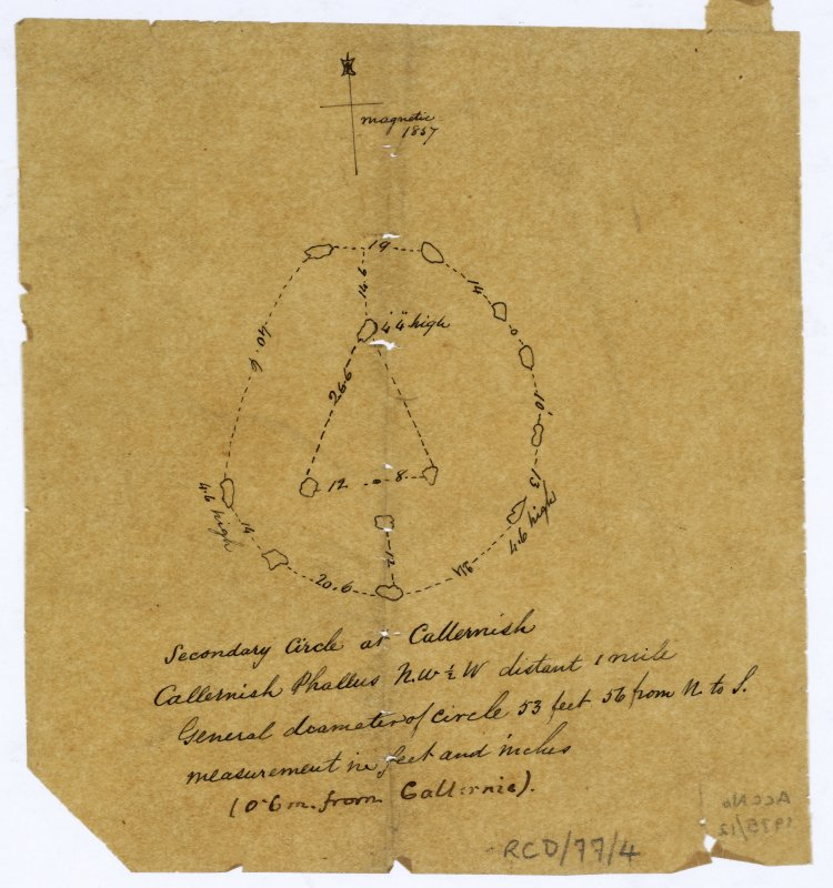 Sketch plan of secondary circle at Callernish.