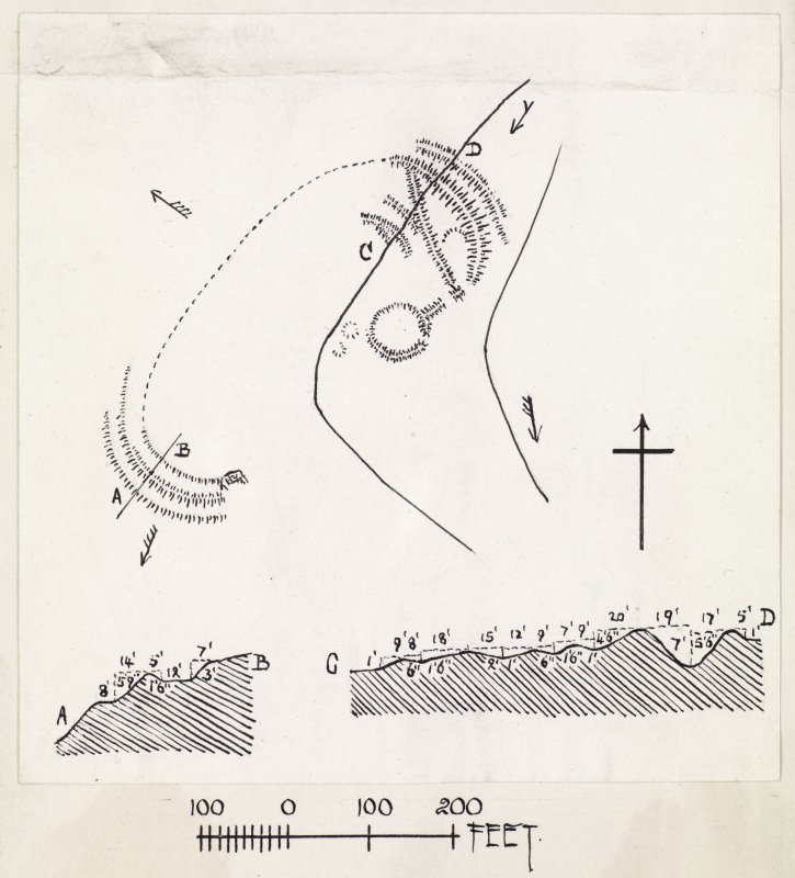 Publication drawing; plan and section, fort, Kirtonhill.