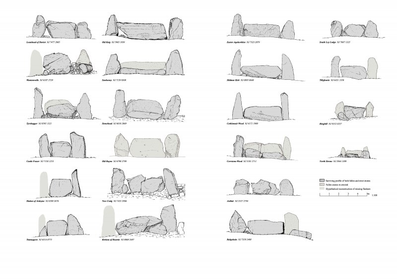 Comparative page showing elevations of selected recumbent stone and flanker settings. 300dpi tiff copy of EPS file.