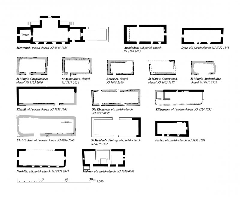 Comparative plans of churches and chapels in Donside of medieval and early post-Reformation date.
