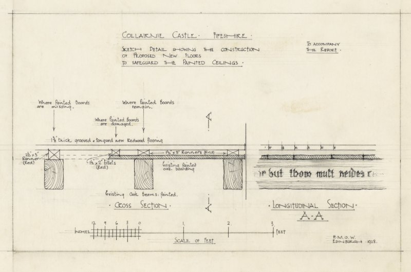 Sketch plan of cross section and longitudinal section of the floors at Collairnie Castle, Fife