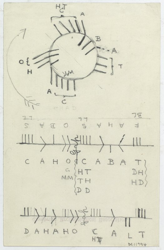 Drawings showing sketch and transcription of the ogham inscription on the Logie Elphinstone Pictish symbol stone no.2.