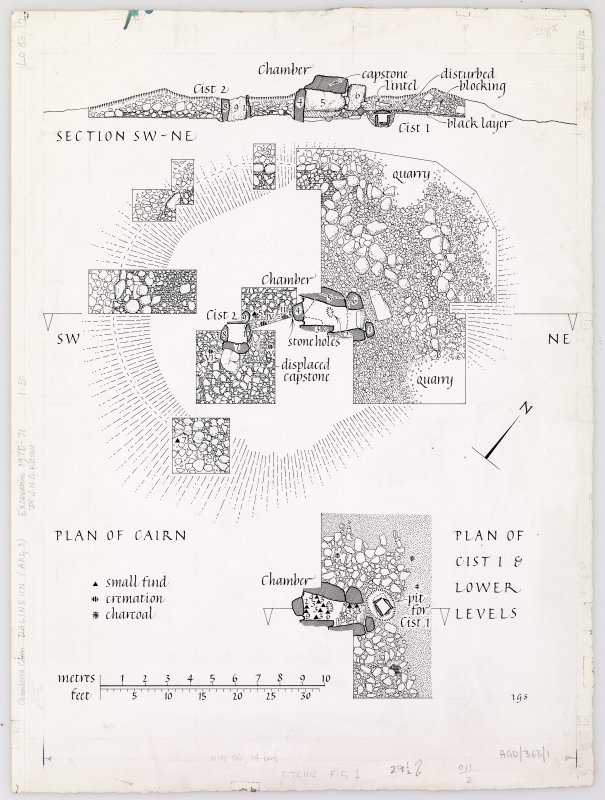 Publication drawing; plan of cairn, plan of cist 1 and lower levels
