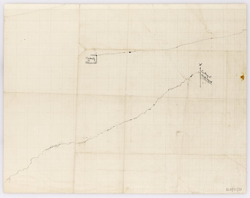 Excavation drawing; sections