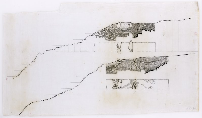 Excavation drawing; inked plans and sections of two cuttings across the Cruden wall