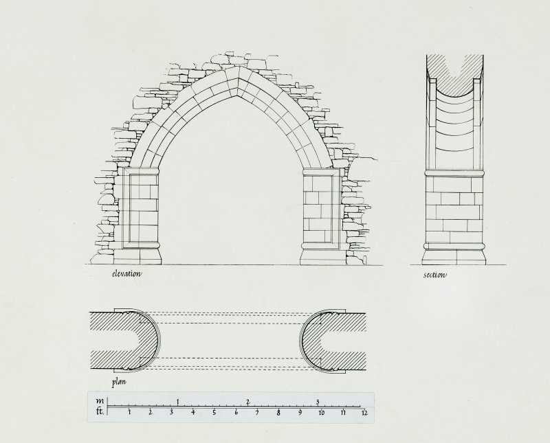 Publication drawing; elevation, plan and section of arch
