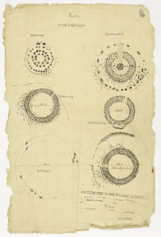Plans of circles in Glen Lyon.