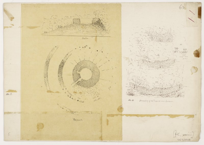Plan and details of Tappoch broch.