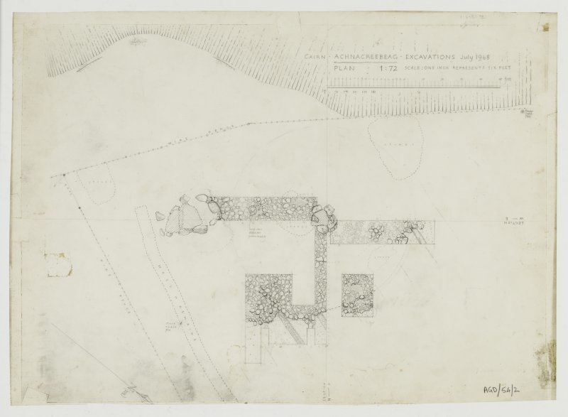 Achnacreebeag excavations, plan