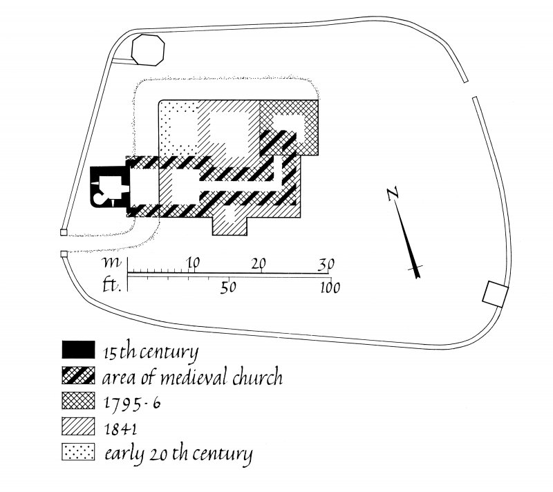 Publication drawing. Parish Church, Kilmun; Historical plan.