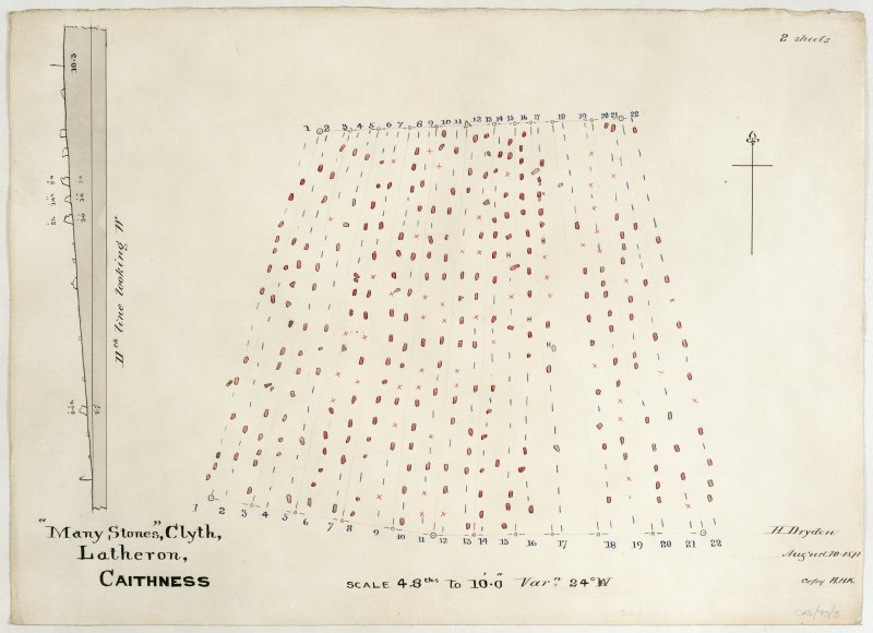 Plan of Hill of Many Stanes, and section along 11th line looking W, copied by A H Kersey.