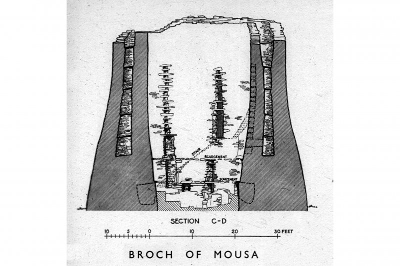 Section through broch
