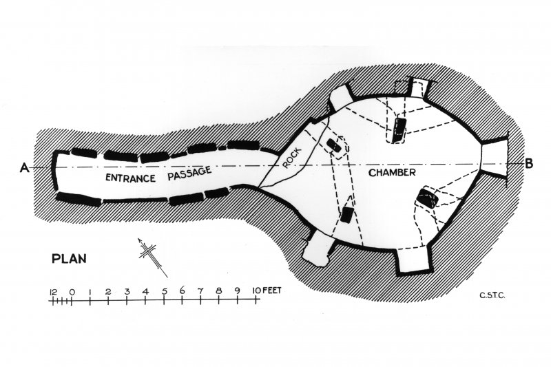 Plan of Rennibister souterrain. Scan of photographic copy.