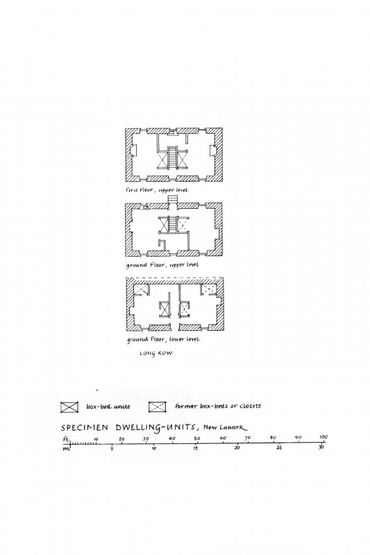 Comparative plans  - analysis of dwelling units including Braxfield Row, Long Row, Caithness Row, Double Row, and New Buildings.
