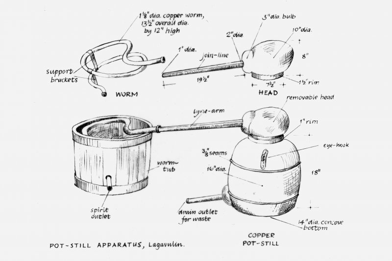Lagavulin Distillery, Illicit Still Apparatus. Photographic copy of part of sheet of survey sketches. Titled: 'Pot-Still Apparatus, Lagavulin' 'Copper Pot Still'. Ink.