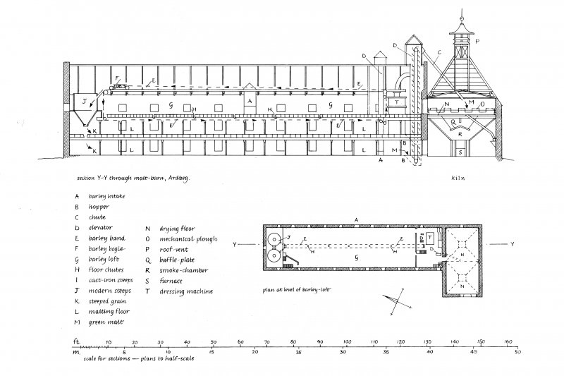 Comparative sections and plans of malt-barns at Adbeg and Port Ellen Distilleries.