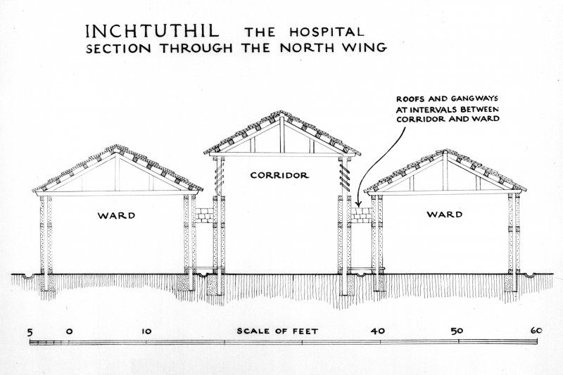 Photographic copy of a drawing showing a restored cross-section through the north wing of the hospital. Inchtuthil publication fig 17, page 96.