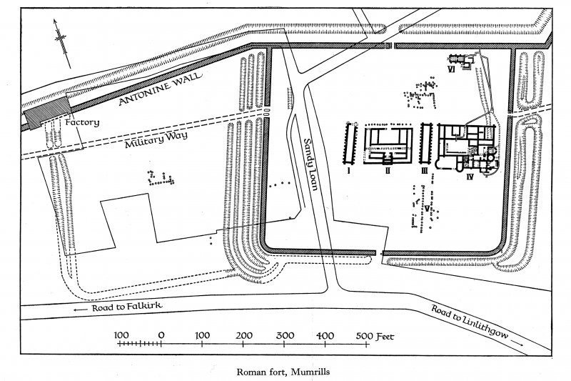 Publication plan of fort, annex, and modern roads. Steer (1963), fig.2; Stirlingshire Inventory, figure 34.