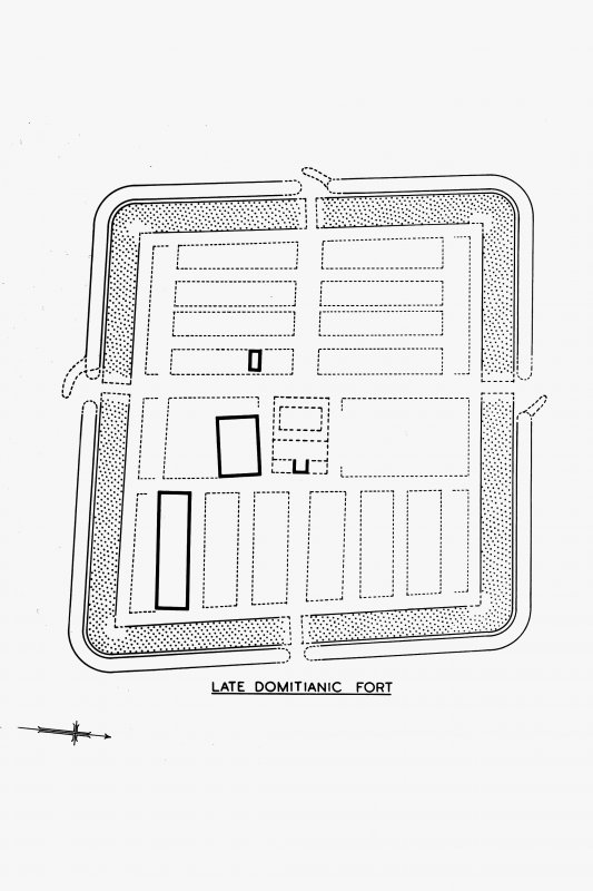 Publication drawings illustrating the different phases of Newstead fort. Roxburgh Inventory fig. 424.