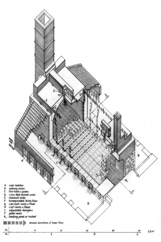 "Cut-away axonometric drawing of kiln at Blackpots Brick and Tile Works, including Key Plan, Section and Inscription ""GDH"". Undated."
