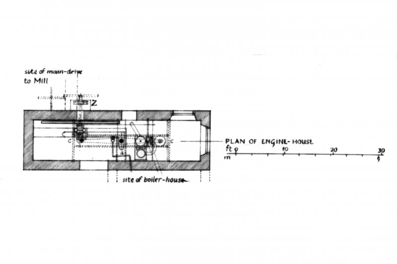 Elevation and Part-Section, Plan below Beam-Level and Plan of Engine House u.s.   u.d.