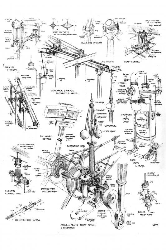 "Drawing showing structural and mechanical details from Beam Engine House, Garlogie Mills. Insc. ""GDH"""