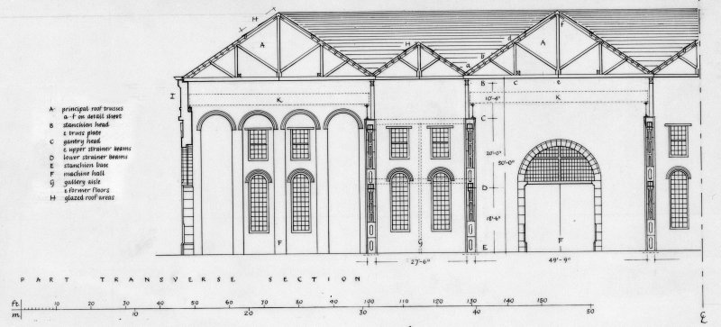 Glasgow, Govan, Fairfield Shipbuilding and Engine Works Drawing of part transverse section and axonometric view. Title: 'Part View of Gallery Aisle & Machine Hall'. Insc: 'A Roof Truss Details' 'Rear View of Stanchion Head & Gantry' Stanchion Base' Gantry-Stage & Struts' 'GDH'.