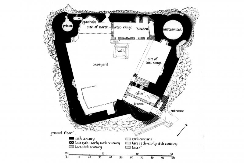 Ground Floor Plan showing layout and development of Dunstaffnage Castle Lorn. Inv. fig. 180