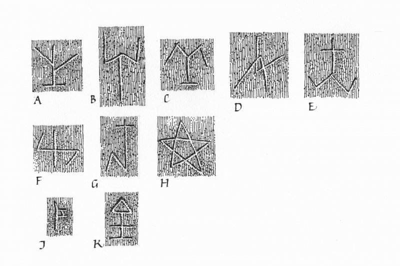 Details of Masons' marks on tower house and tower house door-lintel u.s.   u.d. Lorn Inv. Fig. 207