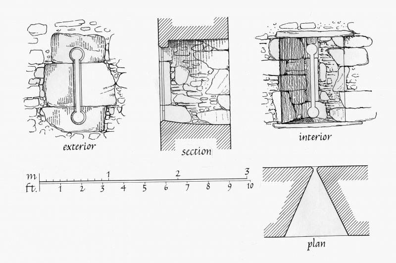 Carnasserie Castle. Exterior and Interior Elevations, Section and Plan of gunports and pistol loops in South wall.