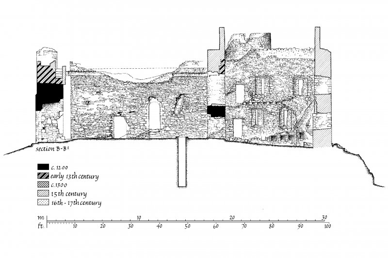 Publication drawing. Castle Sween; section B-B1