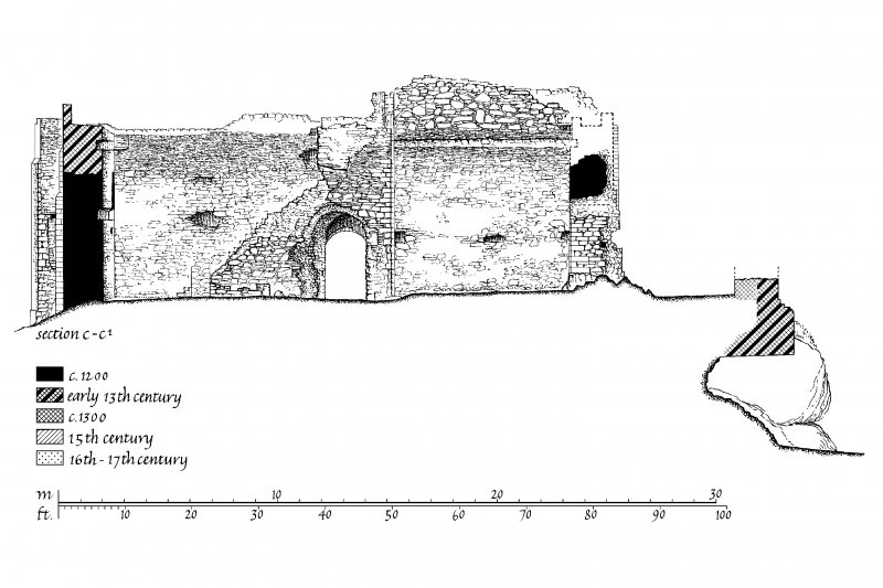 Publication drawing. Castle Sween; section C-C1