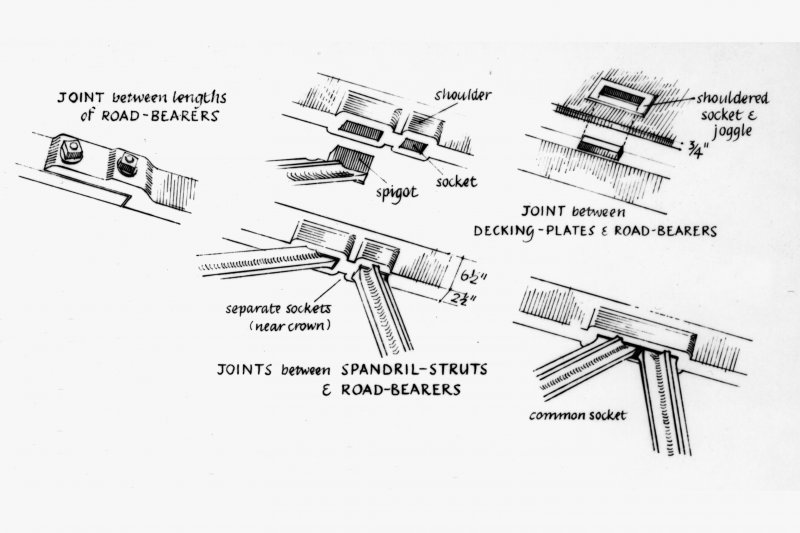 Details of joints.