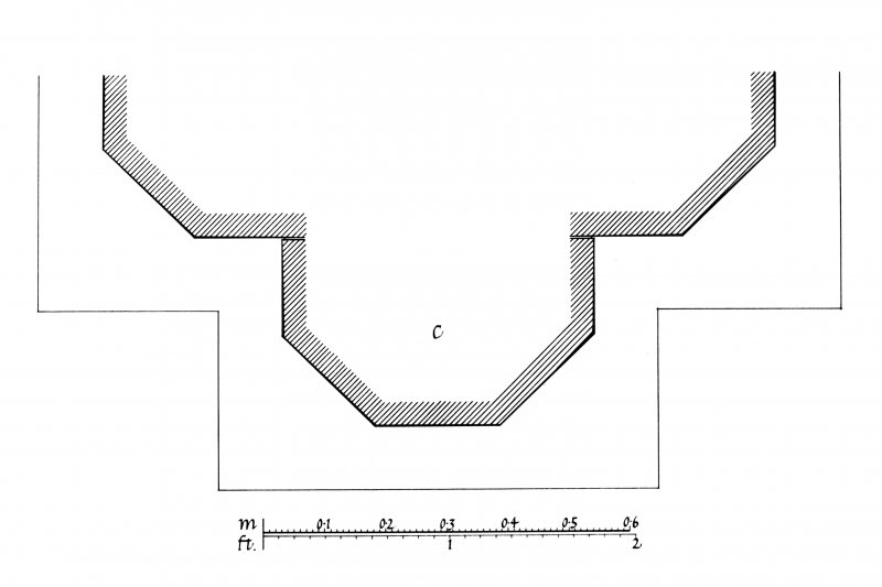 Iona, Iona Abbey. Photographic copy of plan showing profile mouldings of South choir-arcade arch, East arch of crossing and South arch of crossing.